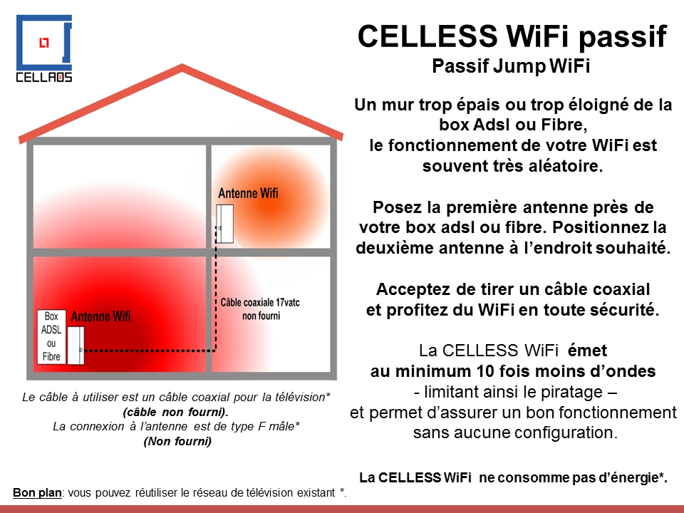 Celless wifi